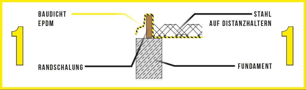 BAUDICHT EPDM Bauwerksabdichtung unterhalb der Sohle Schritt 1