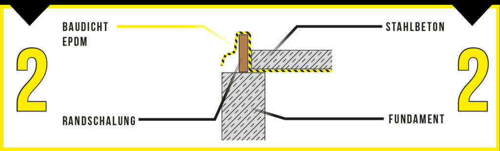 BAUDICHT EPDM Bauwerksabdichtung unterhalb der Sohle Schritt 2